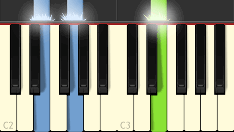 Synthesia v9.0 (Win/OSX) - ��������� ��� �������� ���� �� ����������