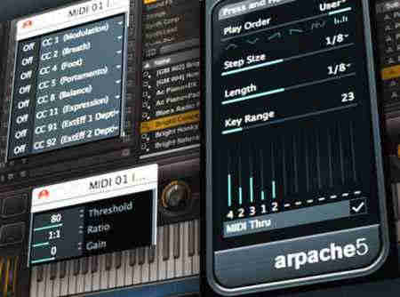 ����� �������� - Groove3 Cubase MIDI Explained (ENG)