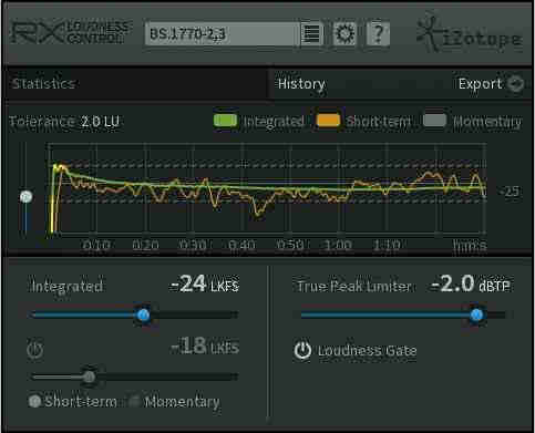 iZotope RX Loudness Control v1.01
